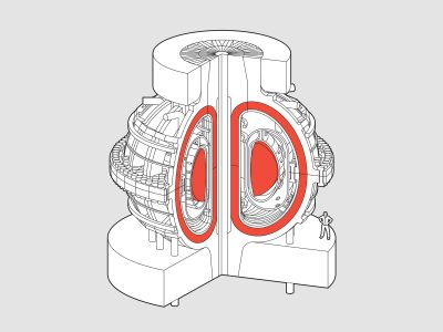 A cutaway view of the MIT team's conceptual ARC design. The doughnut shape is consistent with existing fusion reactor designs; the relatively small size and modular nature of the components are notable. Advances in magnet technology make it theoretically possible for a device of this size to efficiently confine plasma at its center while heating it to temperatures exceeding that of the sun's center. Illustration: Chris Philpot